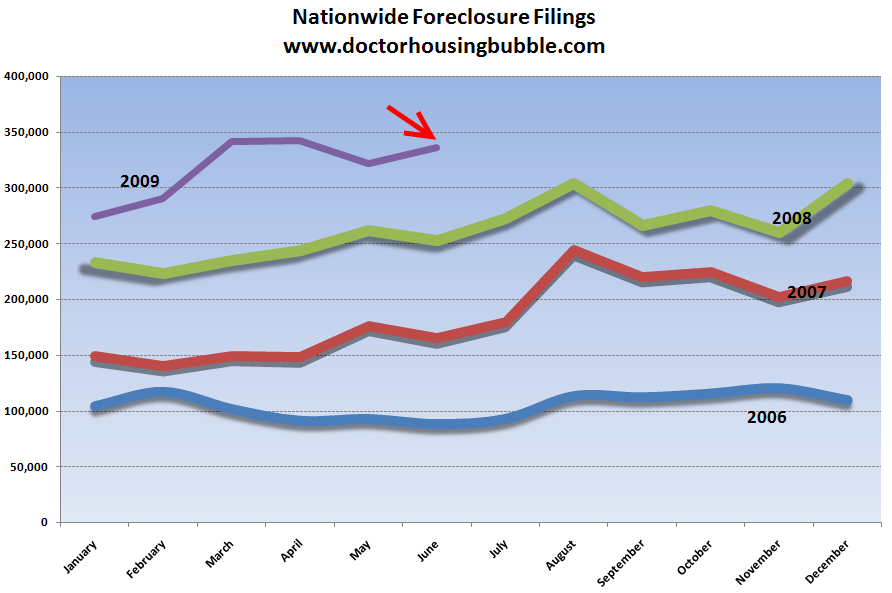 nationwide-foreclosures