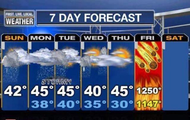 forecast1