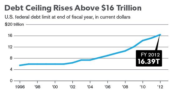 Debt-Ceiling-wide