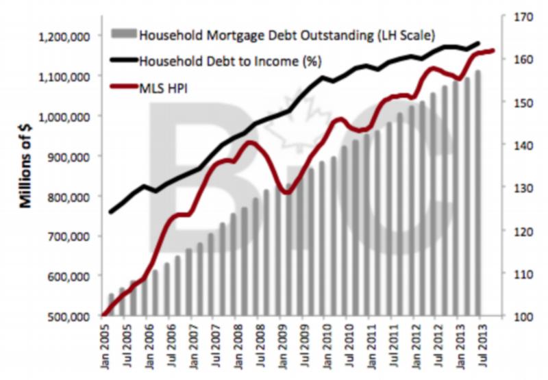 DEBT ETC modified