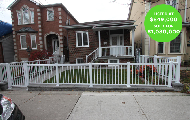 toronto-sale-of-the-week-194-euclid-avenue-intro