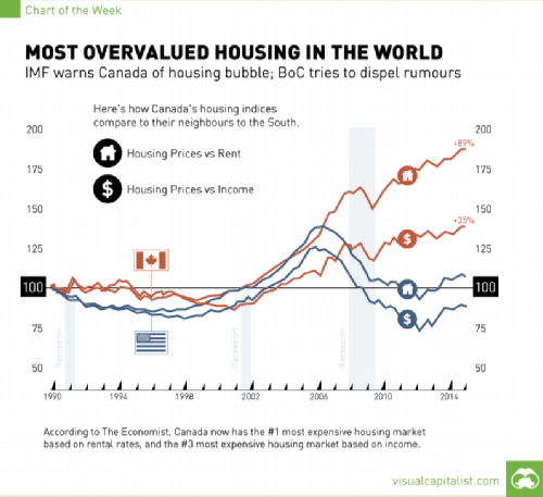 canada-housing-bubble modified