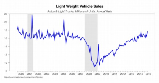 CAR SALES modified