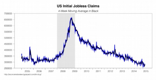 JOBLESS CLAIMS modified